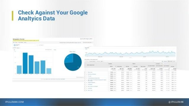 IPULLRANK.COM @ IPULLRANK Check Against Your Google Analtyics Data