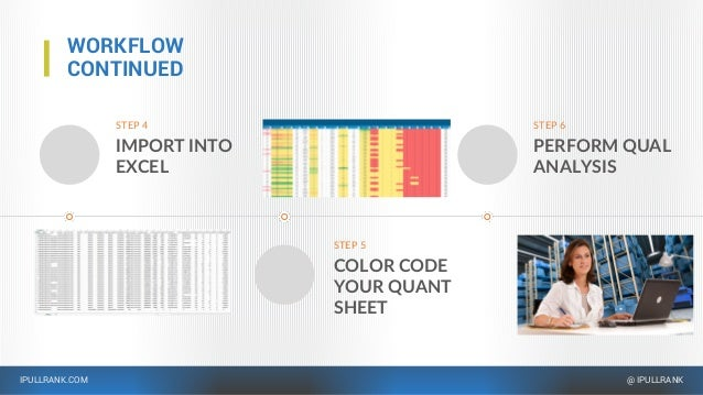 IPULLRANK.COM @ IPULLRANK WORKFLOW CONTINUED STEP 4 IMPORT INTO EXCEL STEP 5 COLOR CODE YOUR QUANT SHEET STEP 6 PERFORM QU...