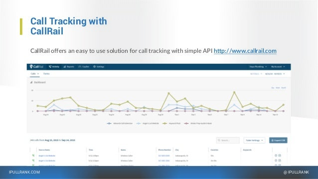IPULLRANK.COM @ IPULLRANK Call Tracking with CallRail CallRail offers an easy to use solution for call tracking with simpl...
