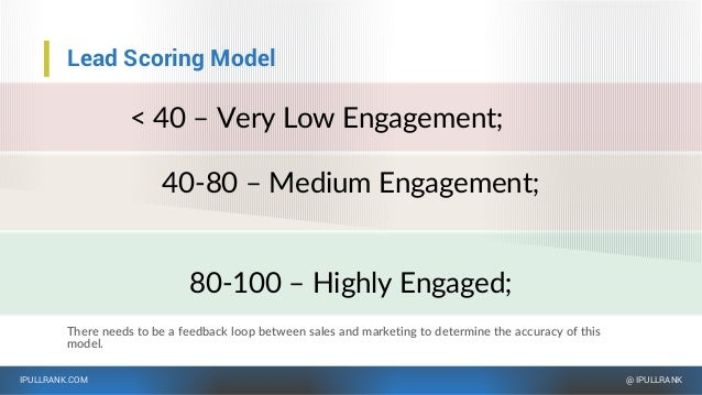 IPULLRANK.COM @ IPULLRANK Lead Scoring Model 80-100 – Highly Engaged; < 40 – Very Low Engagement; 40-80 – Medium Engagemen...