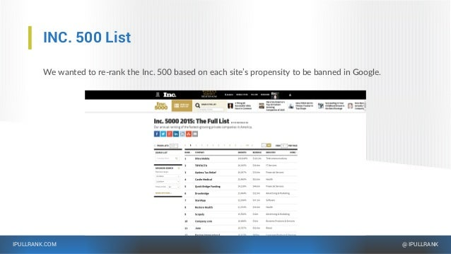 IPULLRANK.COM @ IPULLRANK INC. 500 List We wanted to re-rank the Inc. 500 based on each site's propensity to be banned in ...