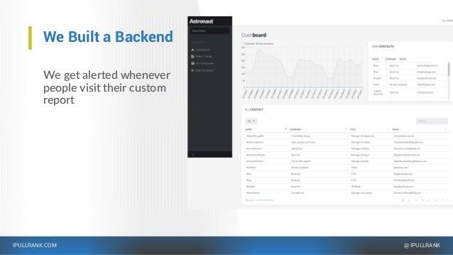 IPULLRANK.COM @ IPULLRANK We Built a Backend We get alerted whenever people visit their custom report