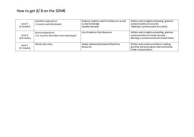 How to get 8/ 8 on the SDME               Excellent explanation                     Evidence could be used from Resources ...