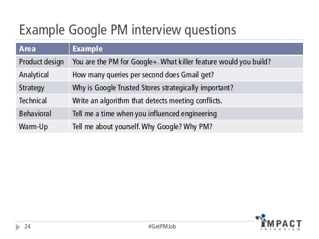 How to Get a Product Manager Job: January 28, 2014