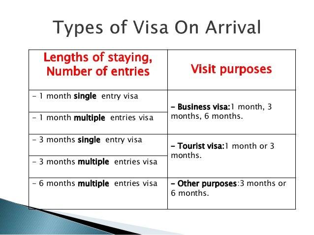 austria visa application form pdf
