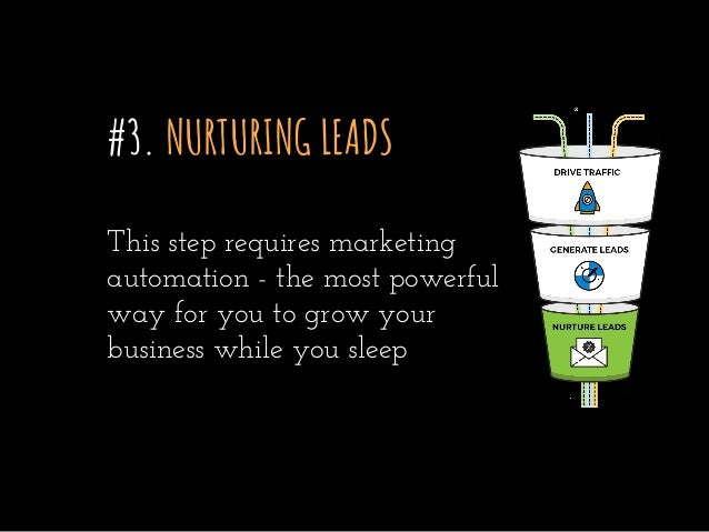 #3. NURTURING LEADS This step requires marketing automation - the most powerful way for you to grow your business while yo...