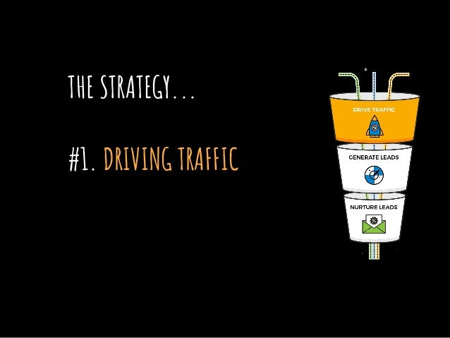 THE STRATEGY... #1. DRIVING TRAFFIC