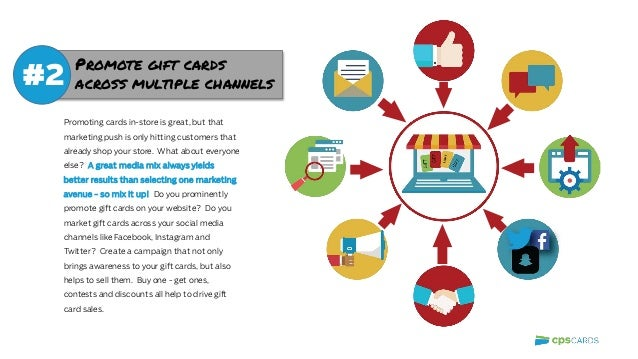 How to get consumers to purchase more gift cards final