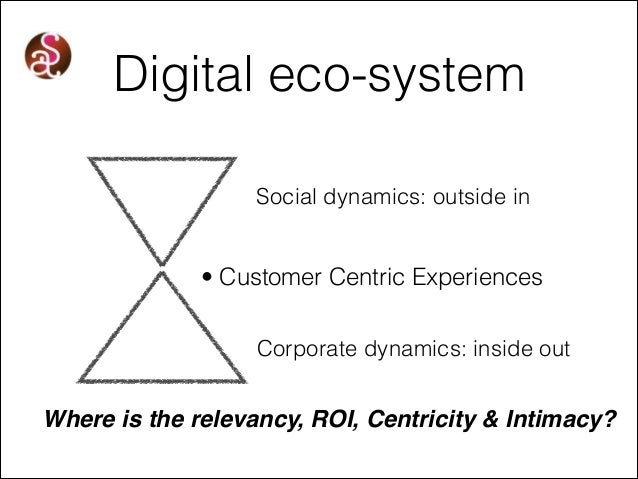 Digital eco-system Social dynamics: outside in  • Customer Centric Experiences Corporate dynamics: inside out  Where is th...