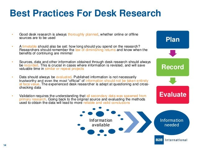 scientific method and desk research 2017-6-9  measurement, evaluation, and research: ways of knowing educational  designed for writing is also called a desk  logic and scientific method new.