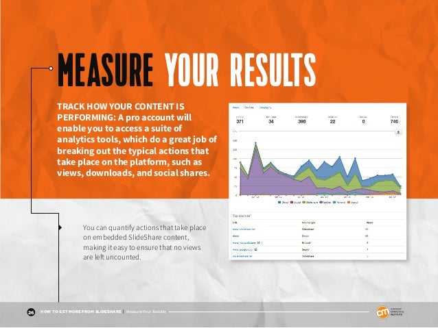 26 HOW TO GET MORE FROM SLIDESHARE | Measure Your Results MEASURE YOUR RESULTSTRACK HOW YOUR CONTENT IS PERFORMING: A pro ...