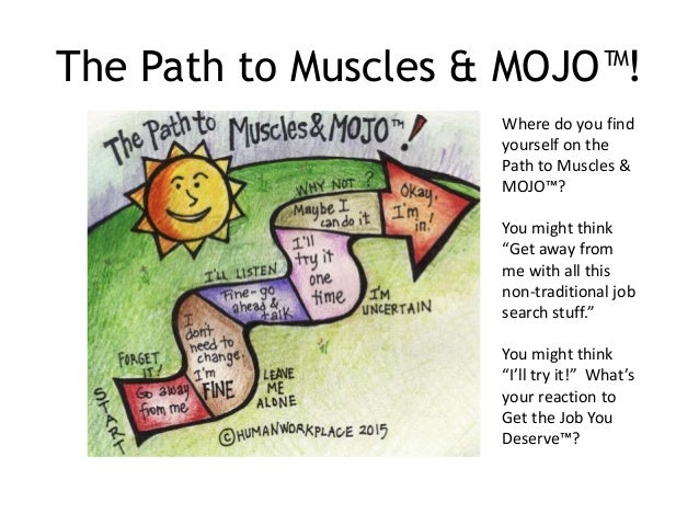 """The Path to Muscles & MOJO™! Where do you find yourself on the Path to Muscles & MOJO™? You might think """"Get away from me ..."""