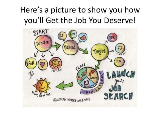 Get the Job You Deserve™