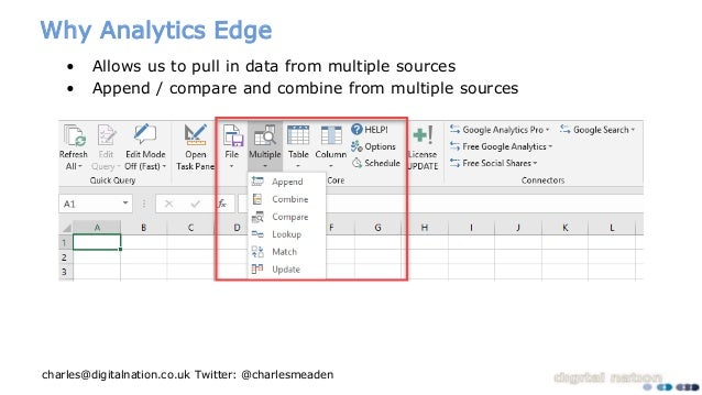 How To Get The Most Out Of The Google Analytics API For Non