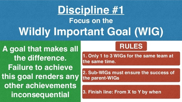 Best Wildly Important Goals Template Images Gallery >> The 4 ...