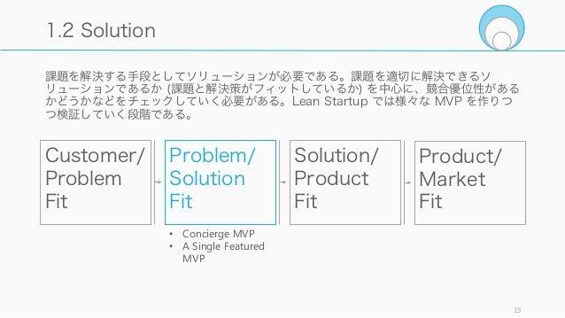 課題を解決する手段としてソリューションが必要である。課題を適切に解決できるソ リューションであるか (課題と解決策がフィットしているか) を中心に、競合優位性がある かどうかなどをチェックしていく必要がある。Lean Startup では様々な...