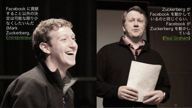 Zuckerberg Photo by Brian Solis (https://www.flickr.com/photos/50698336@N00) 57 Facebook に貢献 すること以外の決 定は可能な限り少 なくしたいんだ (Ma...