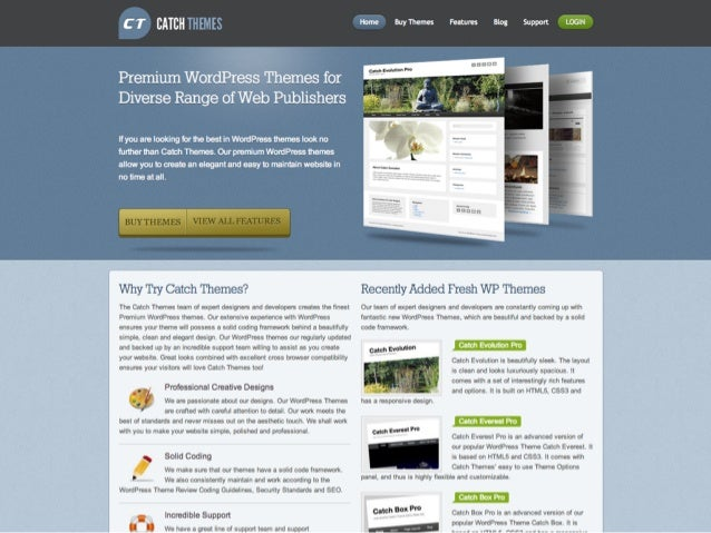 How to get your theme on Top 15 Popular Themes at WordPress org