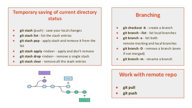 How to git easily in day to-day work