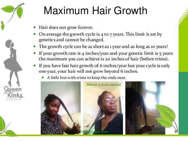 Natural Growth Rate Of Hair
