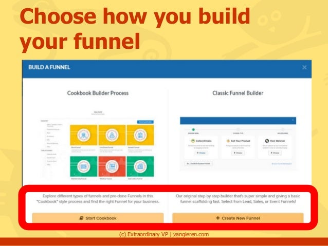 Top Guidelines Of Clickfunnels Cookbook