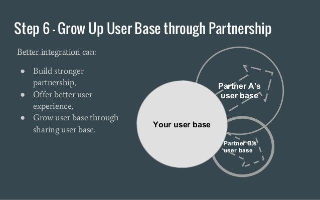 Partner B's user base Partner A's user base Step 6 - Grow Up User Base through Partnership Better integration can: ● Build...