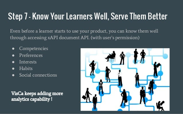 Step 7 - Know Your Learners Well, Serve Them Better Even before a learner starts to use your product, you can know them we...