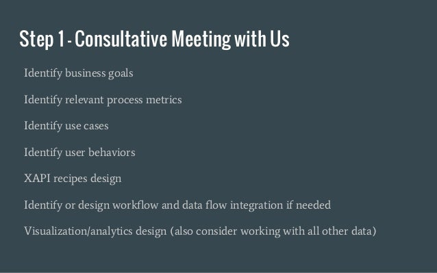 Step 1 - Consultative Meeting with Us Identify business goals Identify relevant process metrics Identify use cases Identif...