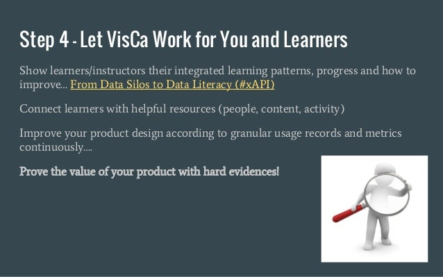 Step 4 - Let VisCa Work for You and Learners Show learners/instructors their integrated learning patterns, progress and ho...