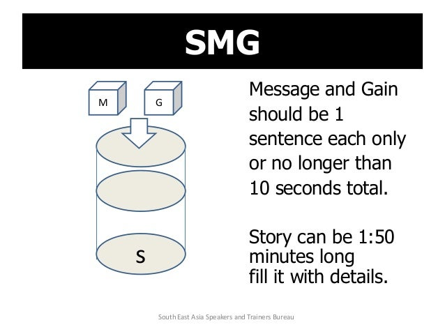 SMG Message and Gain should be 1 sentence each only or no longer than 10 seconds total. Story can be 1:50 minutes long fil...