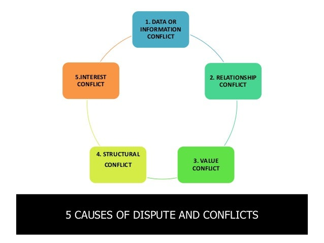 5 CAUSES OF DISPUTE AND CONFLICTS 1. DATA OR INFORMATION CONFLICT 2. RELATIONSHIP CONFLICT 3. VALUE CONFLICT 4. STRUCTURAL...