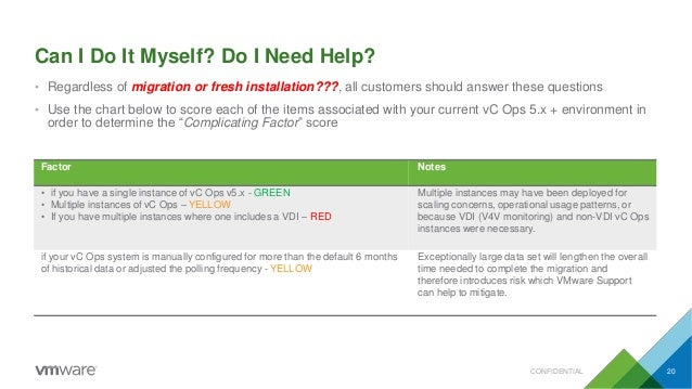 Can I Do It Myself? Do I Need Help? • Regardless of migration or fresh installation???, all customers should answer these ...
