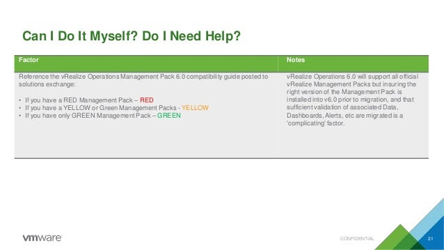 Can I Do It Myself? Do I Need Help? CONFIDENTIAL 21 Factor Notes Reference the vRealize Operations Management Pack 6.0 com...