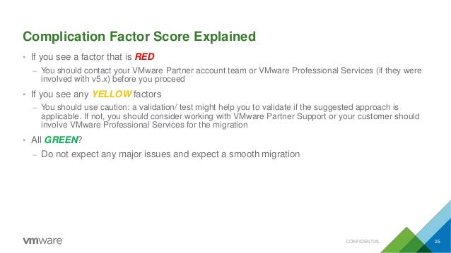 Complication Factor Score Explained CONFIDENTIAL 25 • If you see a factor that is RED – You should contact your VMware Par...