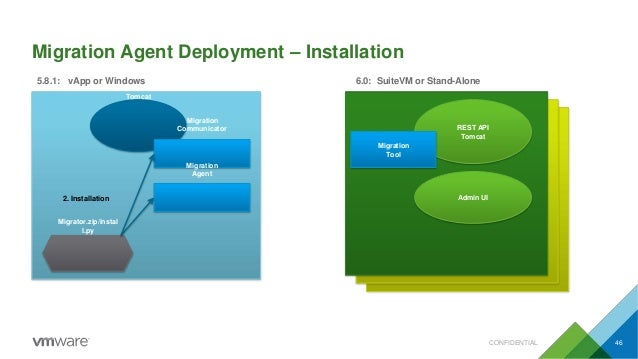 Migration Agent Deployment – Installation REST API Tomcat Admin UI Migration Tool Tomcat Migration Communicator Migration ...
