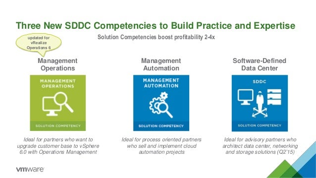 Three New SDDC Competencies to Build Practice and Expertise Ideal for advisory partners who architect data center, network...