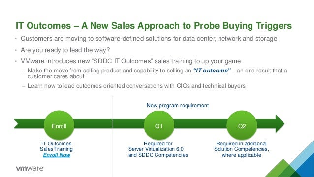 IT Outcomes – A New Sales Approach to Probe Buying Triggers Required for Server Virtualization 6.0 and SDDC Competencies R...