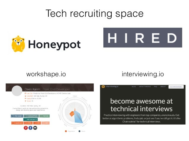 interviewing.ioworkshape.io Tech recruiting space