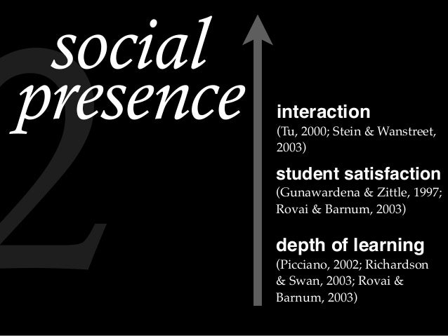 social presence student satisfaction (Gunawardena & Zittle, 1997; Rovai & Barnum, 2003) depth of learning (Picciano, 2002;...