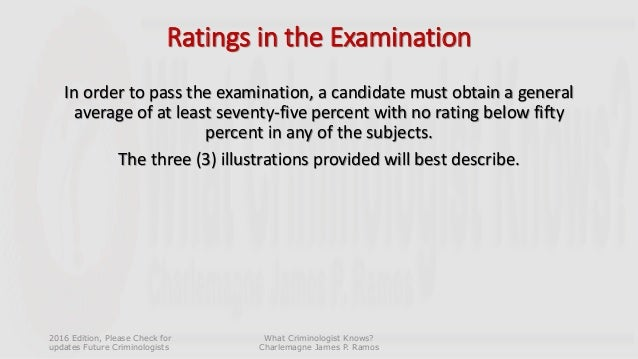 correctional administration reviewer Our corrections tests are key to hiring candidates  any of our entry-level corrections tests correctional  the video to make administration easy.