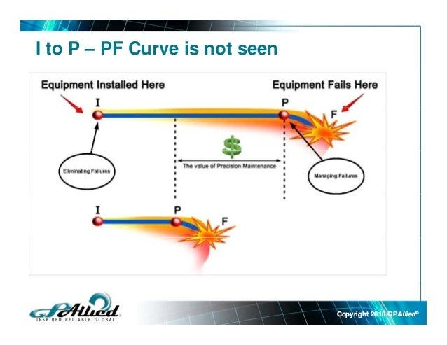reliability centered maintenance john moubray pdf