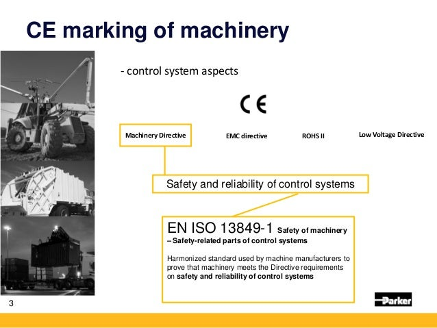 How to Implement Functional Safety in Mobile Machinery IQAN MC4xFS Parker Hannifin  Slide 3