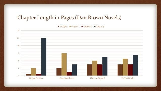 How to impress a literary agent