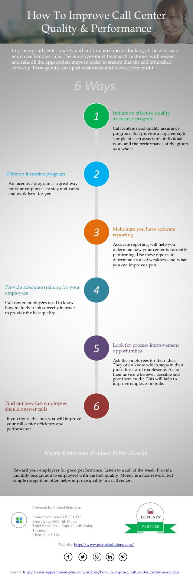 How To Improve Call Center Quality & Performance Improving Call Center  Quality And Performance Means Looking