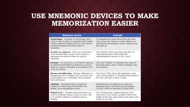 USE MNEMONIC DEVICES TO MAKE MEMORIZATION EASIER