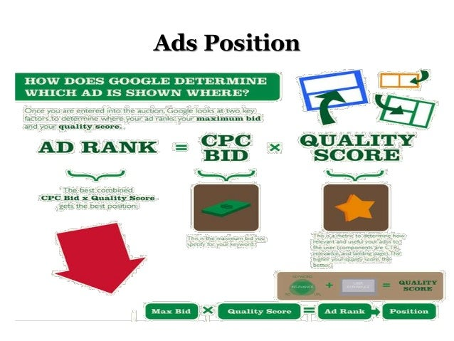 Outcome of PPC Ads Enhancement We ensure you that if you follow these steps for improving PPC Ranking then you can achieve...