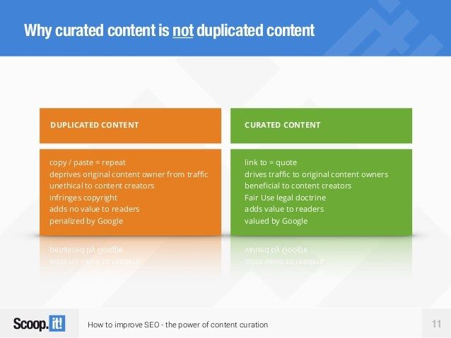 How to improve SEO - the power of content curation 11 Why curated content is not duplicated content DUPLICATED CONTENT CUR...