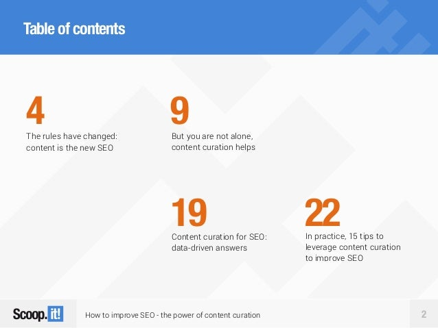How to improve SEO - the power of content curation 2 Table of contents 4The rules have changed: content is the new SEO 9Bu...