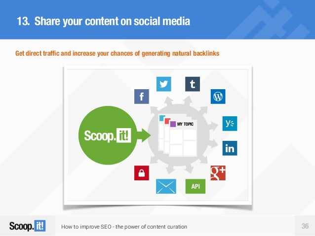 How to improve SEO - the power of content curation 36 13. Share your content on social media TOPIC A TOPIC A MY TOPIC Get ...