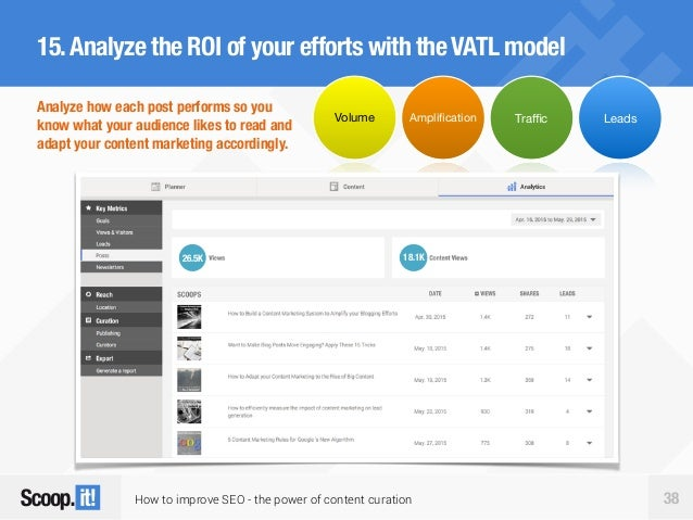 How to improve SEO - the power of content curation 38 15.Analyze the ROI of your efforts with theVATL model Analyze how ea...